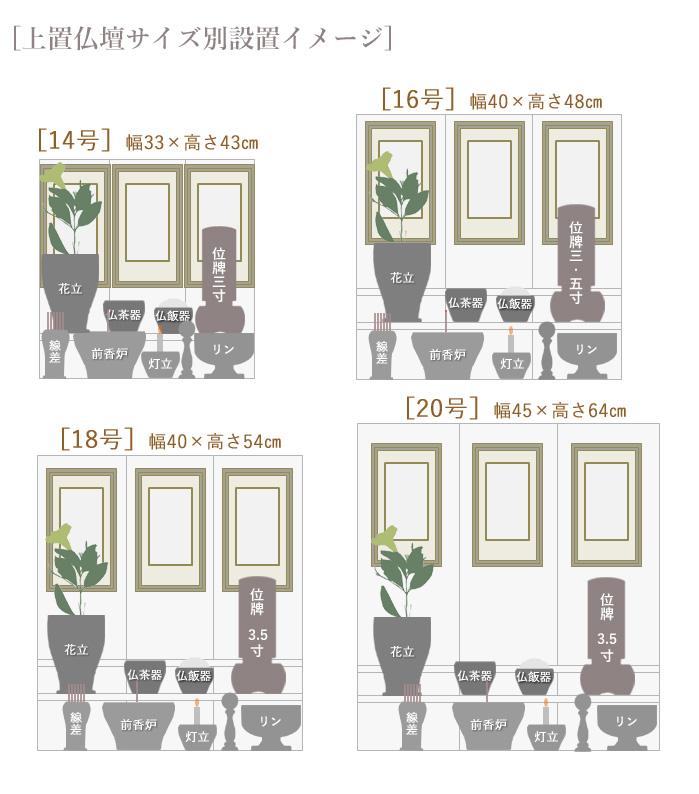 壁掛け掛け軸、綺羅、仏壇別設置イメージ