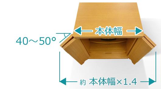 1.安置場所の寸法を適切に測る